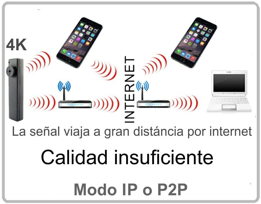 Diferencias Pinganillo Camara ip Wifi Gprs