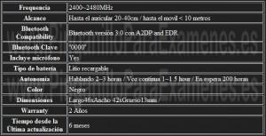 Tabla de características Pinganillo Bluetooth